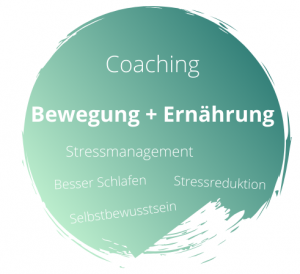 Stressmanagement Coaching Berlin