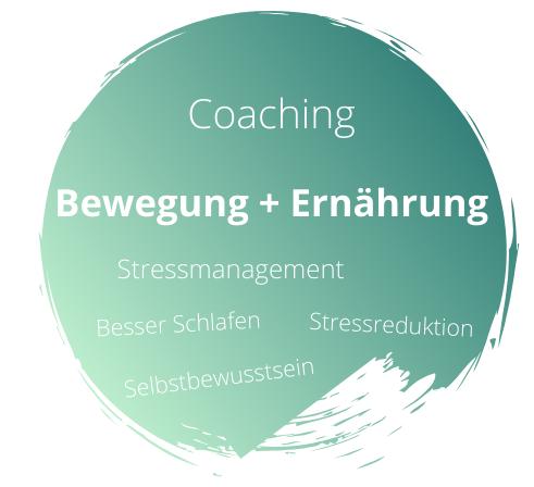 Stressmanagement Coaching Berlin