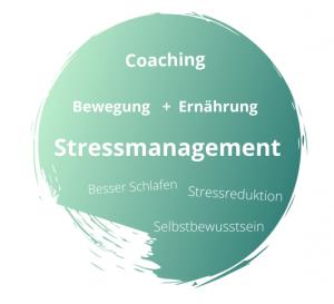 Gesundheitscoaching Berlin